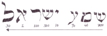 Hebrew for shema israel
