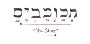 Hebrew for The Stars