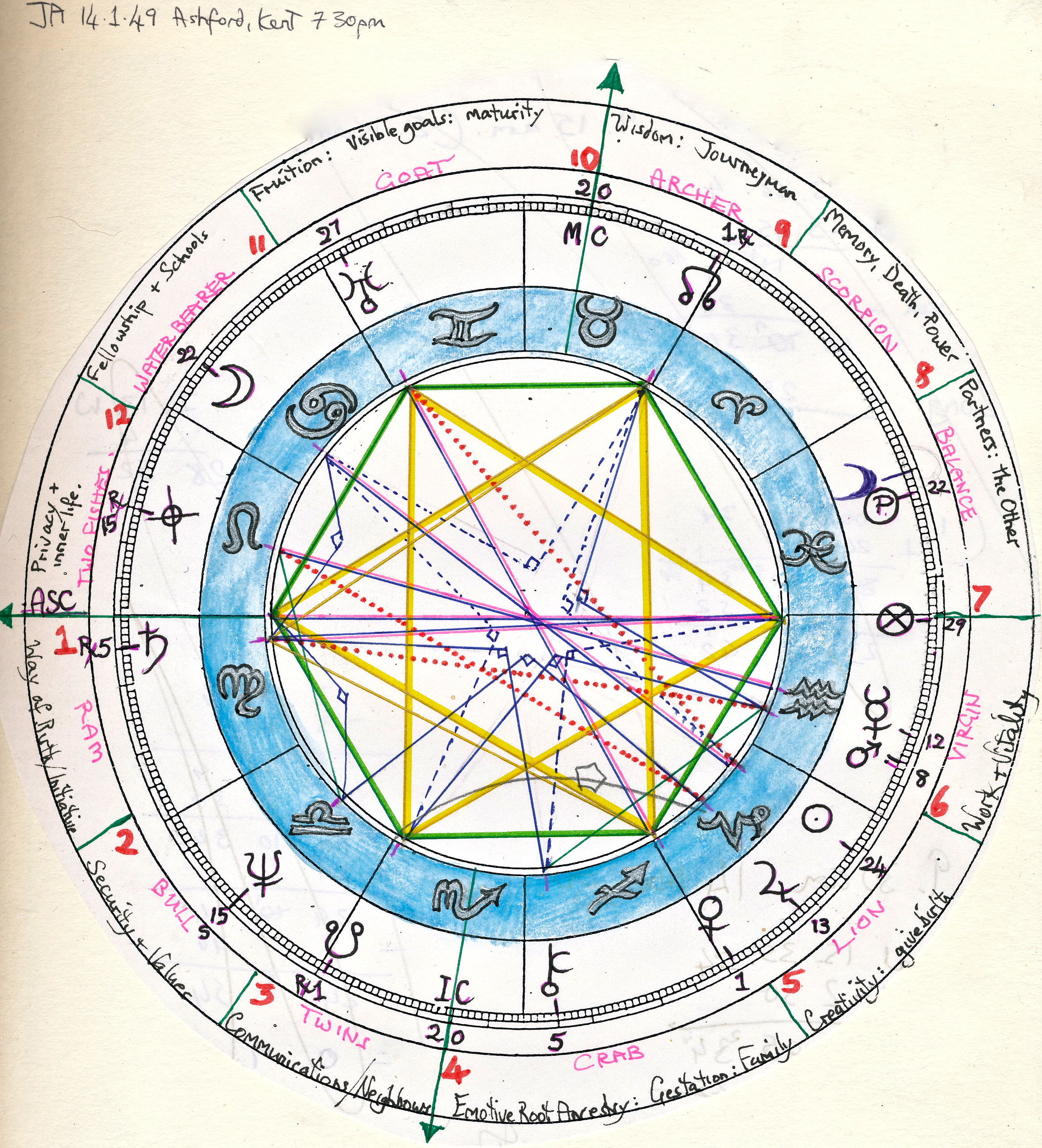 Solomons seal aquariel ja birth chart geenschuldenfo Image collections