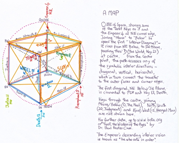 bota Tarot map of cube of space