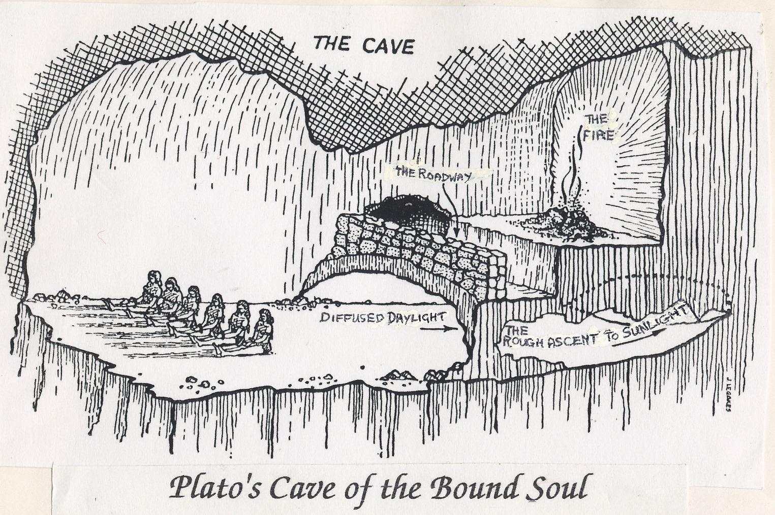 Category:Allegory of the cave