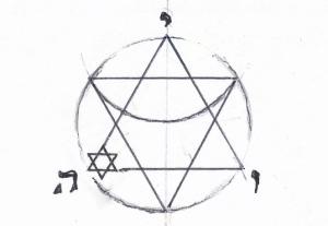 triangle, HEH