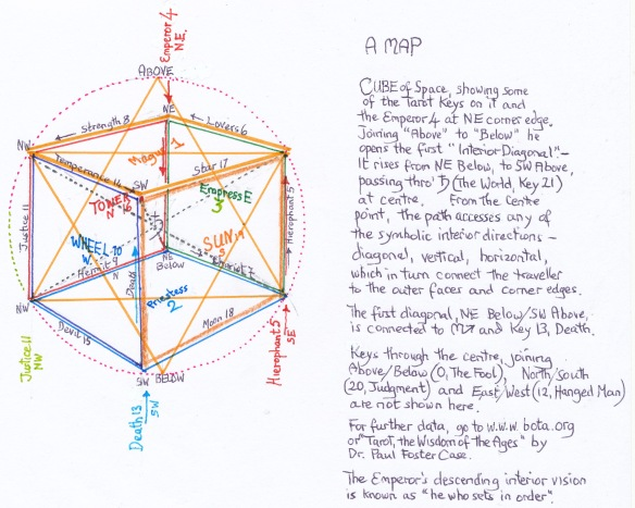 map of the interior cube of space, whose outer faces and corner edges add up to the 22 Tarot Keys.  The Emperor's path (vision) is the background north-east corner edge.