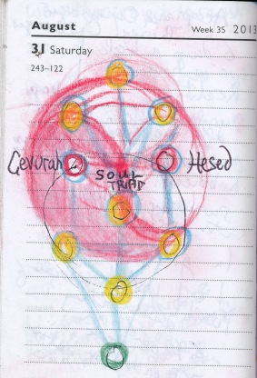 "Sketch of another version, with the polarities or ""eyes"" at Gevurah Hesed, balancing the Soul triad"