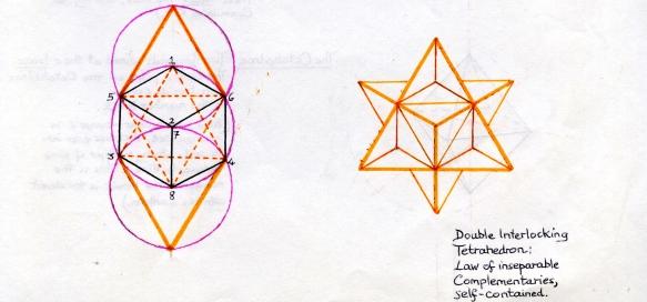 Cube Star Tifareth