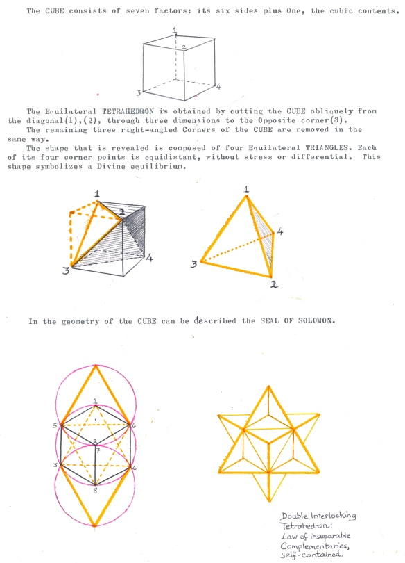 cube and tetrahedrons (1990)