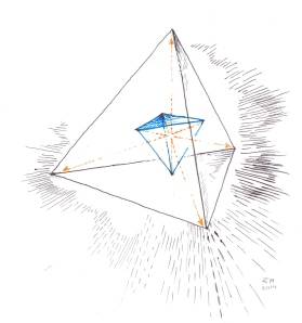 soul tetrahedrons: the Tetrahedron is a four-sided triangle - the most stable form in sacred geometry.  Connectivity, four points on four faces, through centre and polarities:  the point is both centre and corner.
