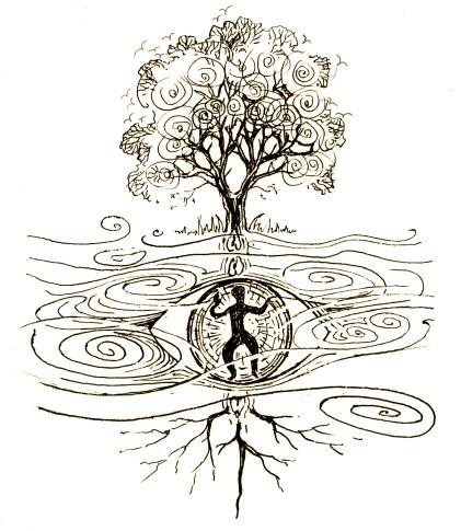 Body tree Tao