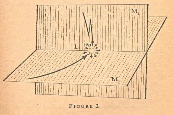 2 Koestler diagram on humour paradox