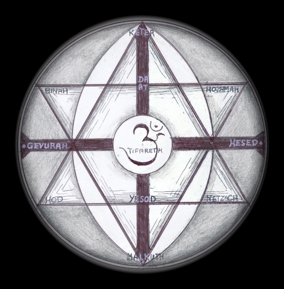 3.star cross crescent