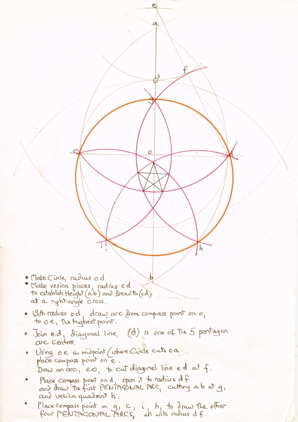 How to draw a five point star pentacle