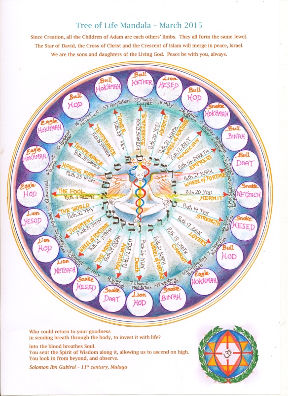 group mandala 2015