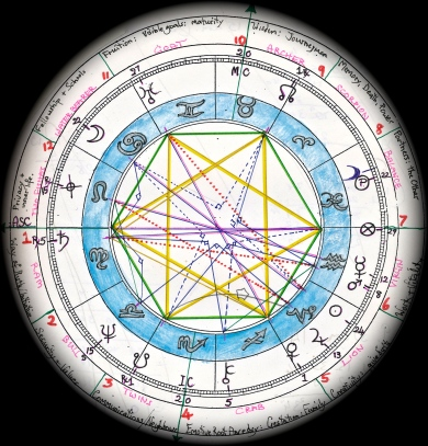 JA birth chart