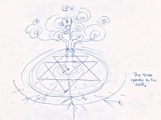 tree yantra '94 - Version 2