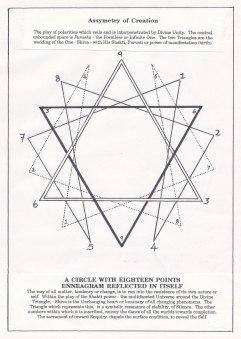 double enneagram